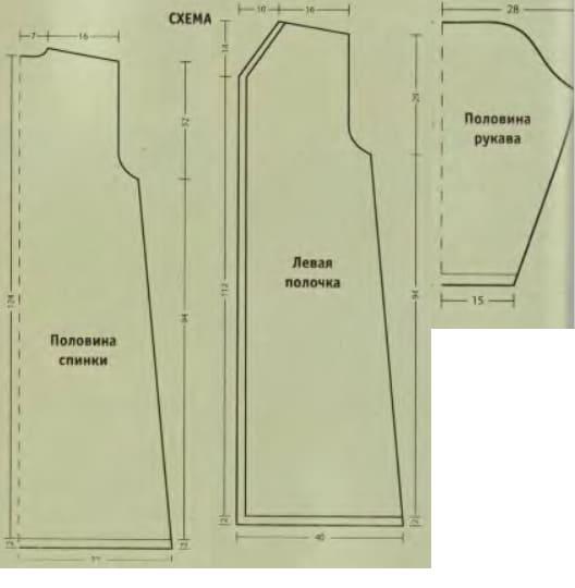 Длинное вязаное пальто спицами. Схема, техника выполнения, выкройка