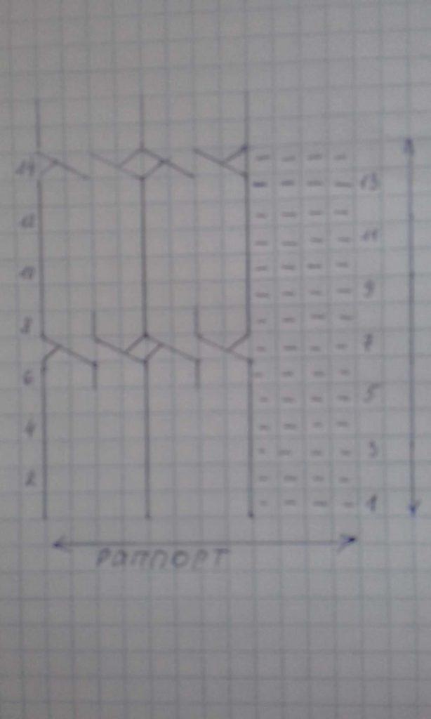 Схема вязания спицами шапочки
