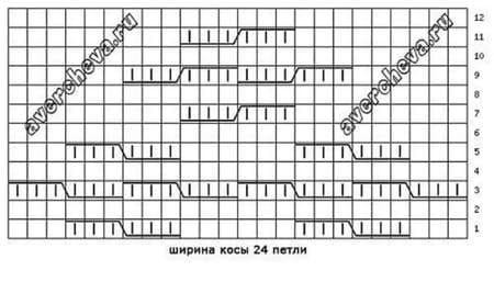 Схема конверта