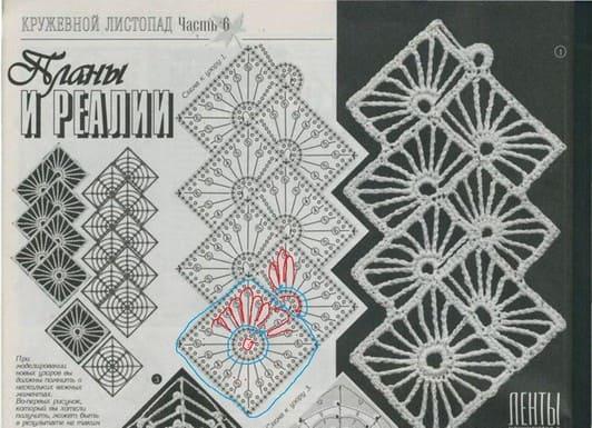 Схема и описание платья для женщин