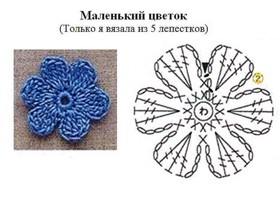 Вязание крючком. Жакет для женщины в технике гипюрное кружево. Схемы, описание